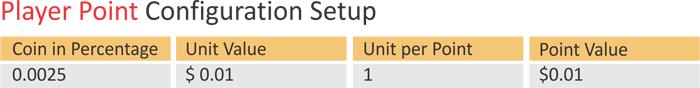 configuration-setup
