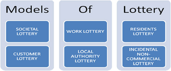 Models of lottery